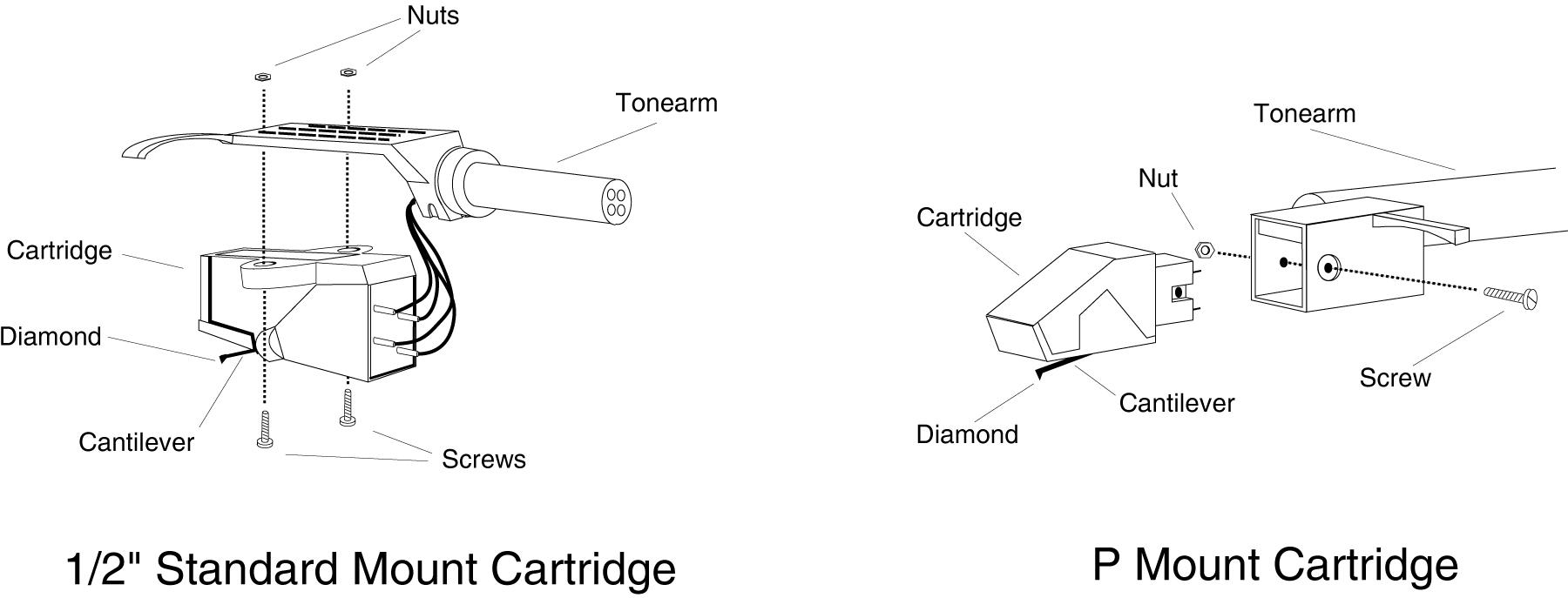 phono cartridge types large noob question denon sl 5as manual info vinyl engine Magnetic Cartridge Pre Amp at soozxer.org